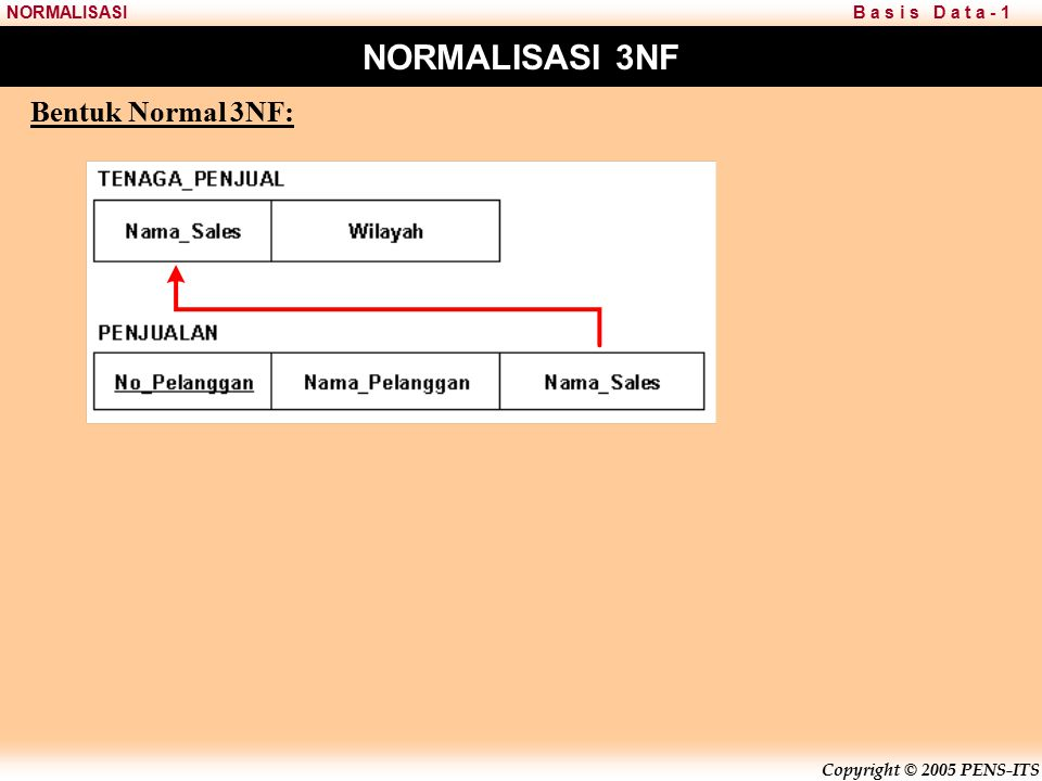 NORMALISASI 3NF Bentuk Normal 3NF: Chapter 8 - Process Modeling 28