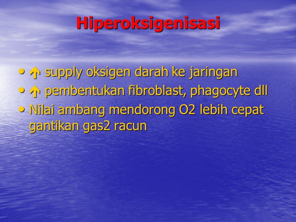 Hiperoksigenisasi  supply oksigen darah ke jaringan