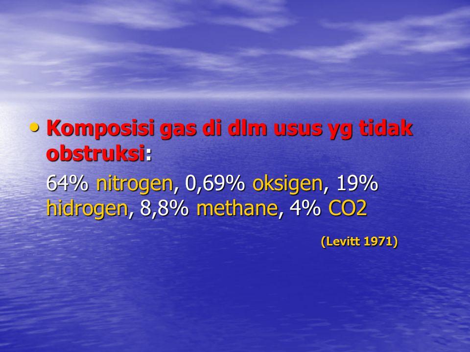 Komposisi gas di dlm usus yg tidak obstruksi: