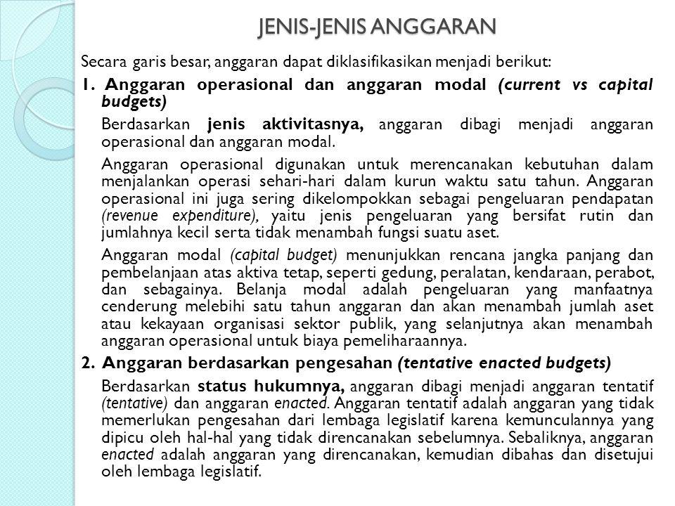 JENIS-JENIS ANGGARAN Secara garis besar, anggaran dapat diklasifikasikan menjadi berikut: