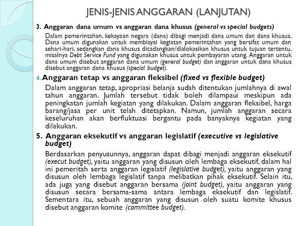 JENIS-JENIS ANGGARAN (LANJUTAN)