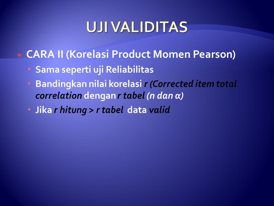 UJI VALIDITAS CARA II (Korelasi Product Momen Pearson)