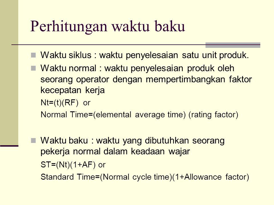 Perhitungan waktu baku