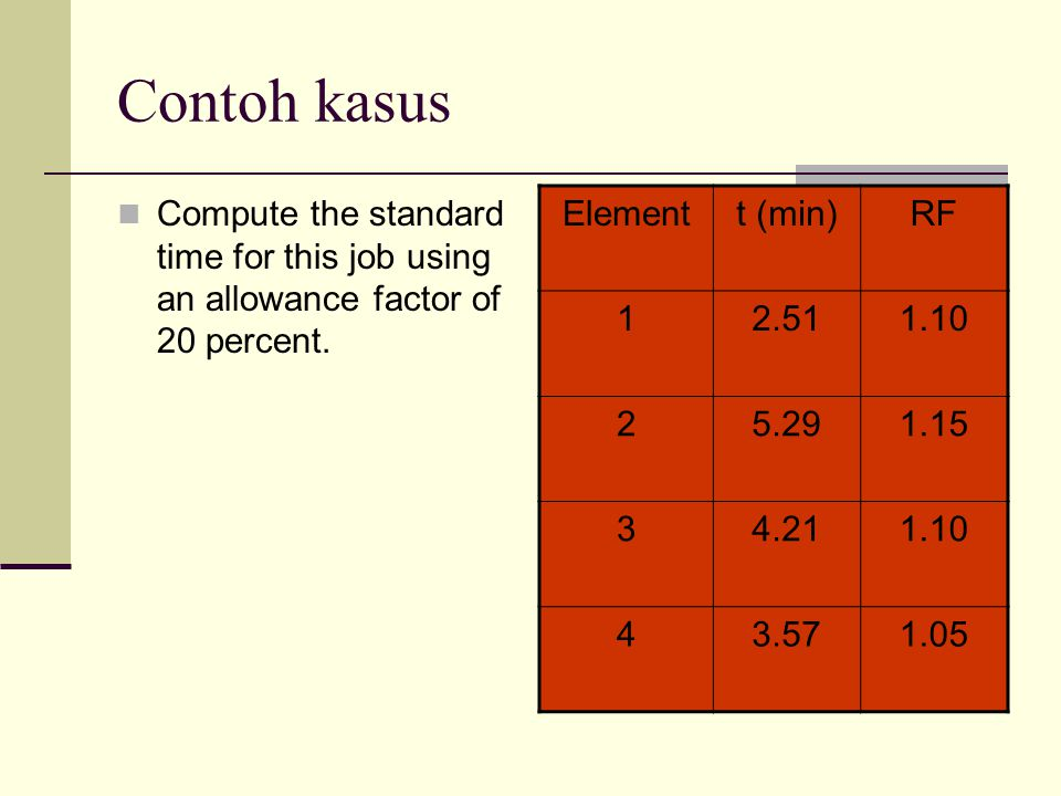Contoh kasus Compute the standard time for this job using an allowance factor of 20 percent. Element.