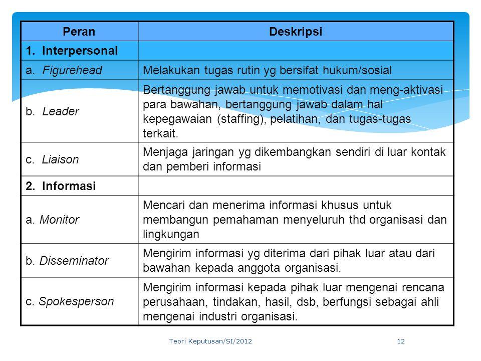 Melakukan tugas rutin yg bersifat hukum/sosial b. Leader