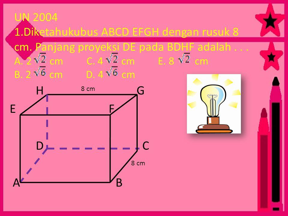 UN 2004 1. Diketahukubus ABCD EFGH dengan rusuk 8 cm
