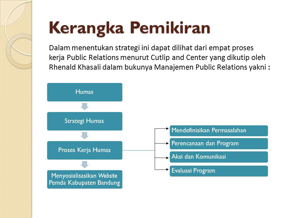 Menyosialisasikan Website Pemda Kabupaten Bandung