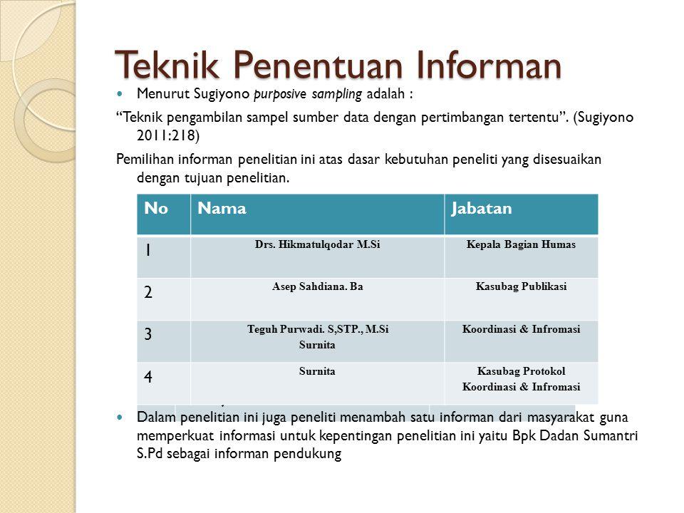 Teknik Penentuan Informan