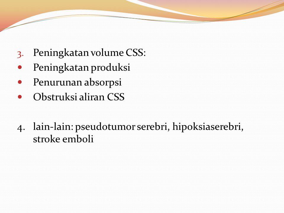 Peningkatan volume CSS:
