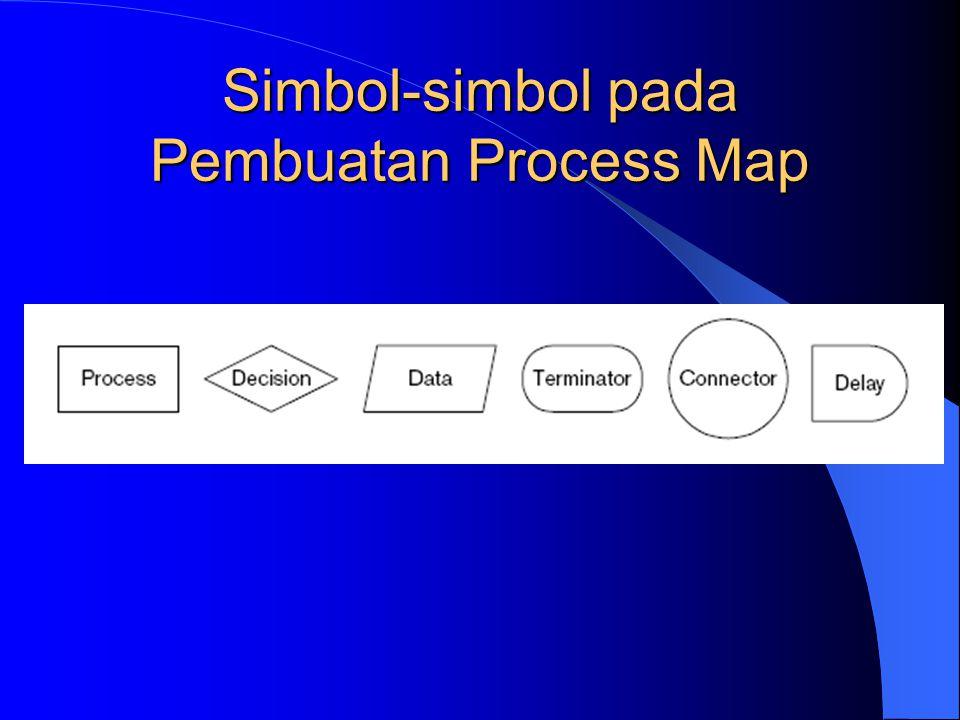 Simbol-simbol pada Pembuatan Process Map