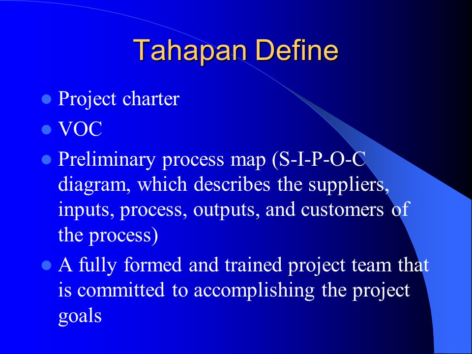 Tahapan Define Project charter VOC