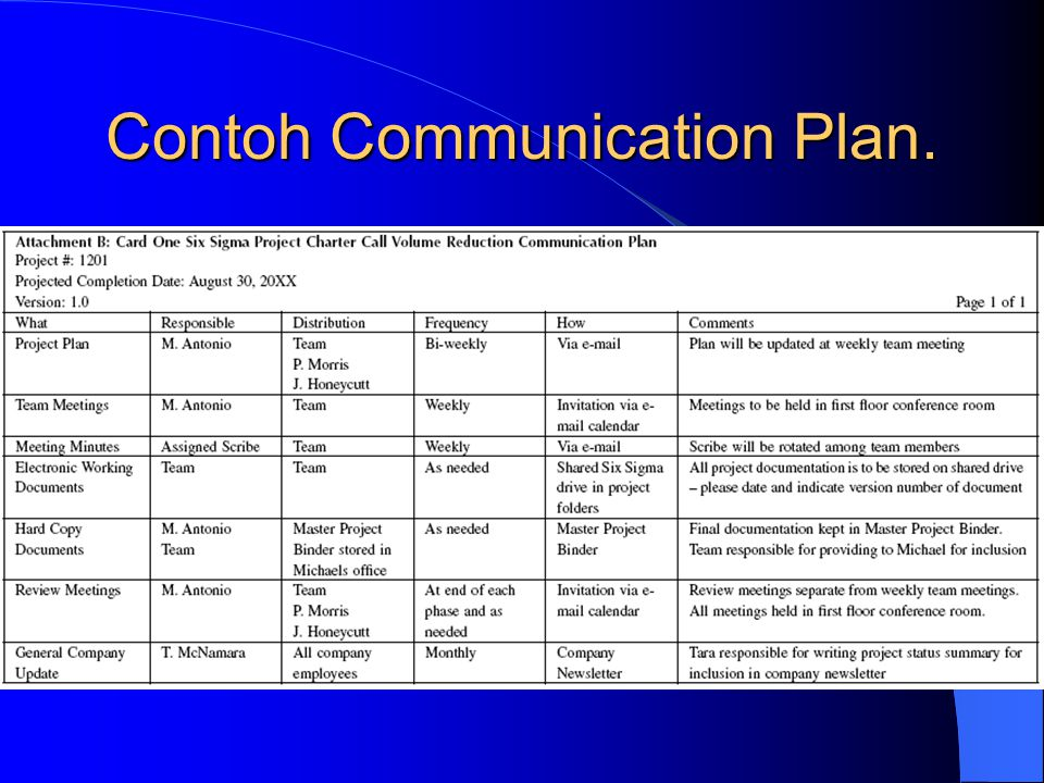 Contoh Communication Plan.