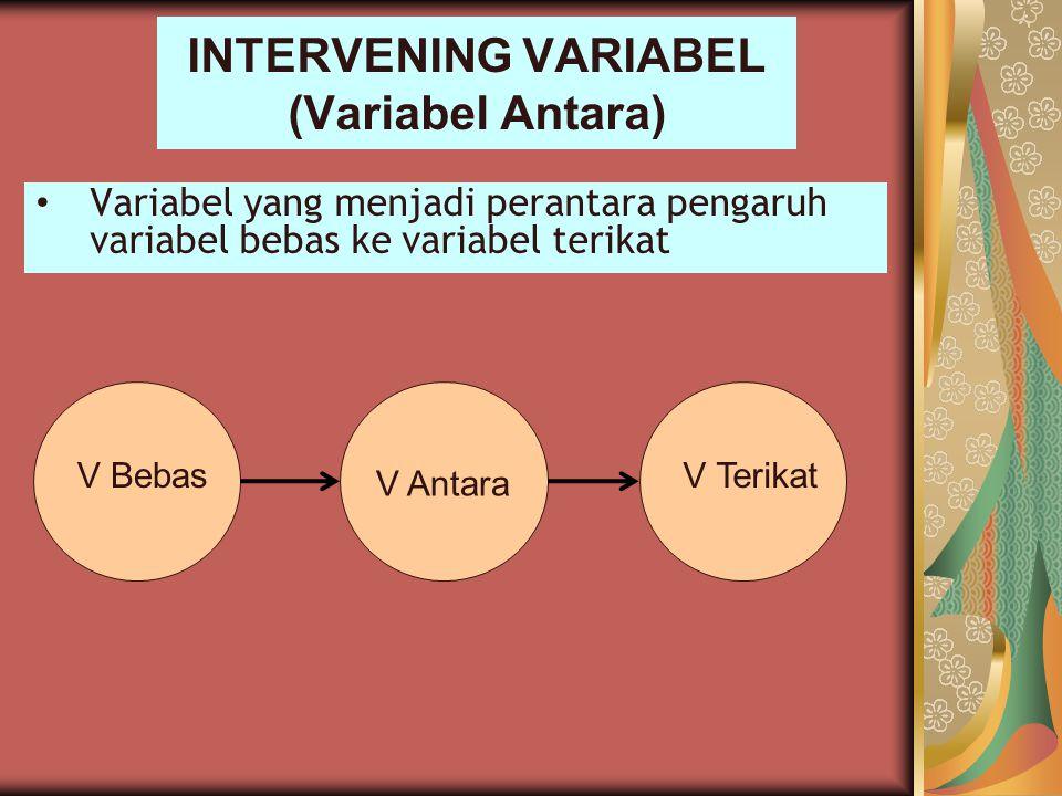 INTERVENING VARIABEL (Variabel Antara)