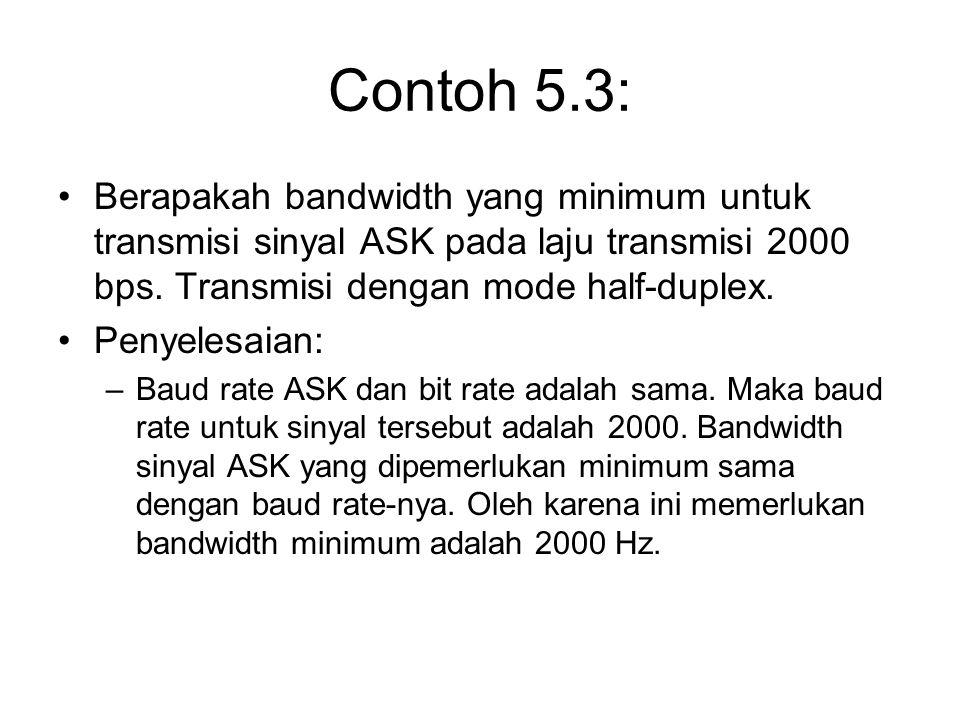 Contoh 5.3: Berapakah bandwidth yang minimum untuk transmisi sinyal ASK pada laju transmisi 2000 bps. Transmisi dengan mode half-duplex.