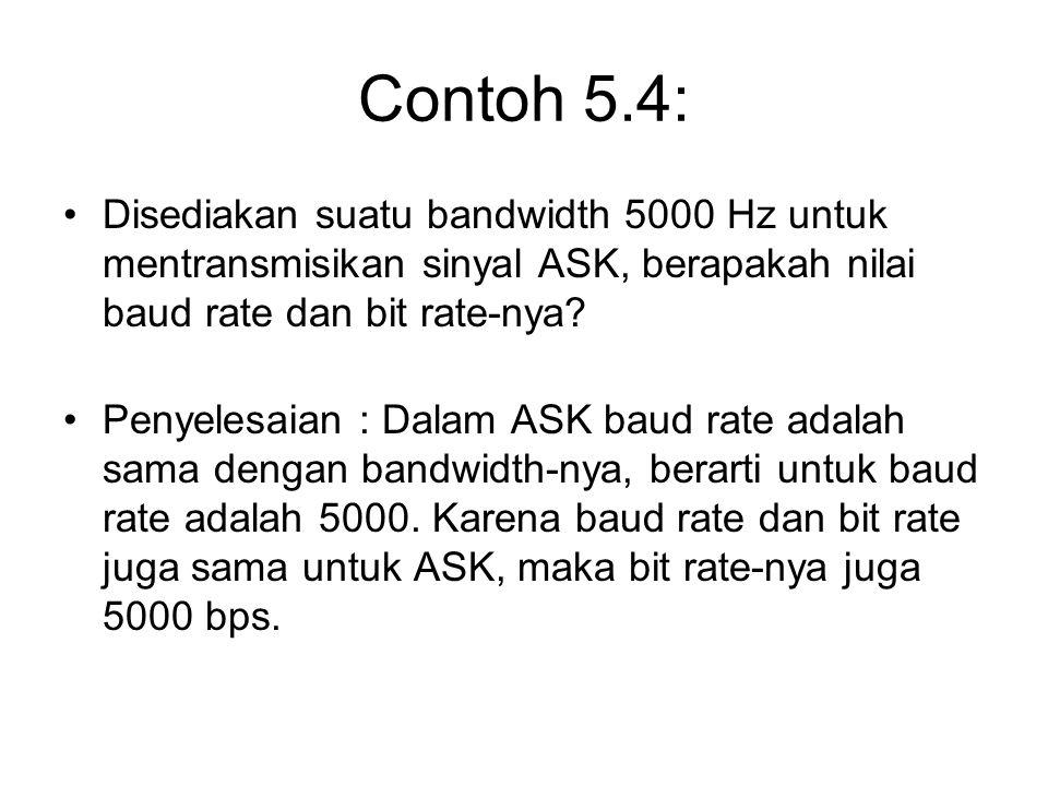 Contoh 5.4: Disediakan suatu bandwidth 5000 Hz untuk mentransmisikan sinyal ASK, berapakah nilai baud rate dan bit rate-nya