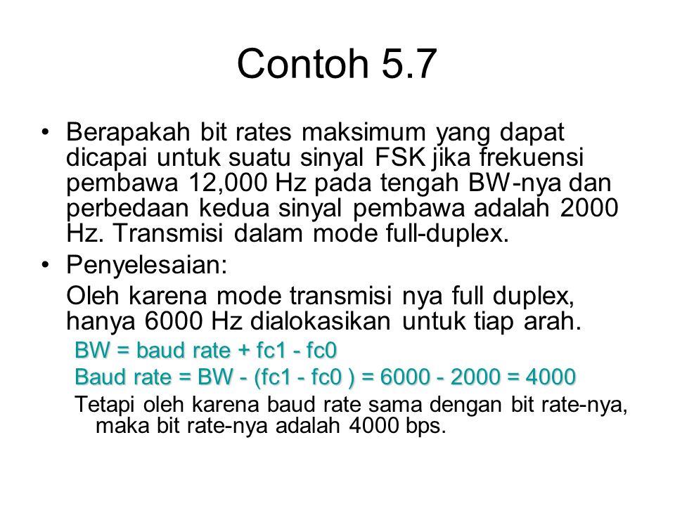 Contoh 5.7