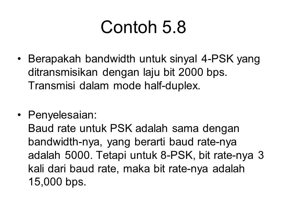 Contoh 5.8 Berapakah bandwidth untuk sinyal 4-PSK yang ditransmisikan dengan laju bit 2000 bps. Transmisi dalam mode half-duplex.