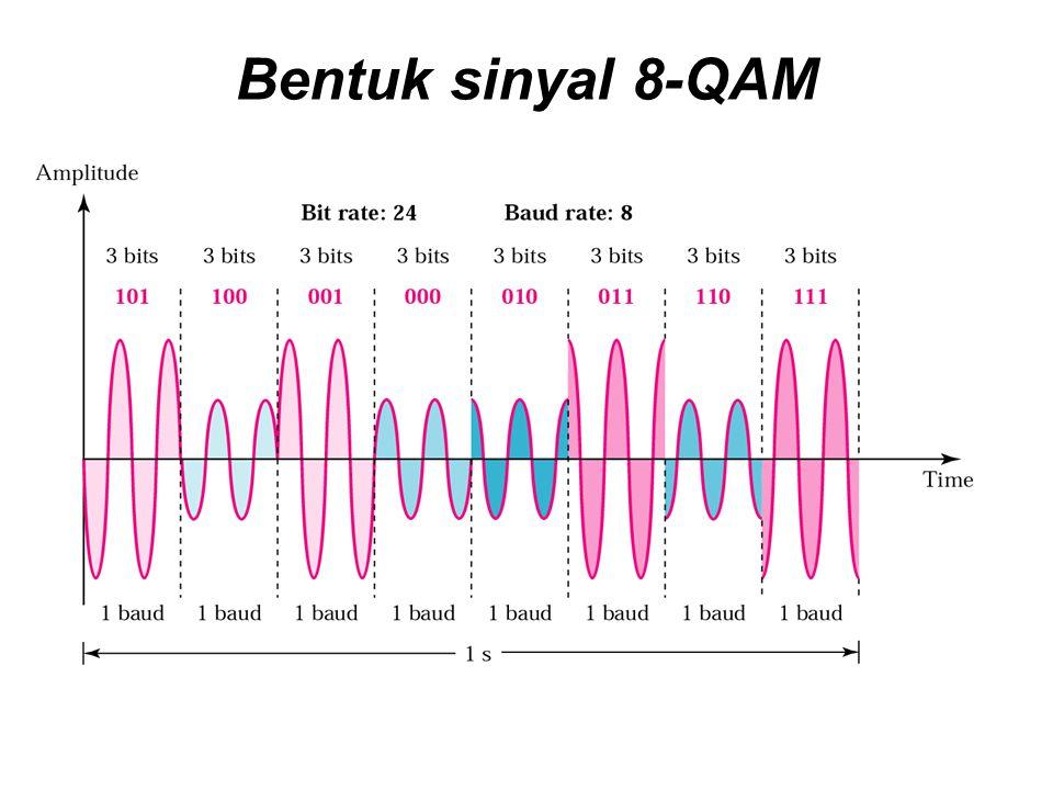 Bentuk sinyal 8-QAM