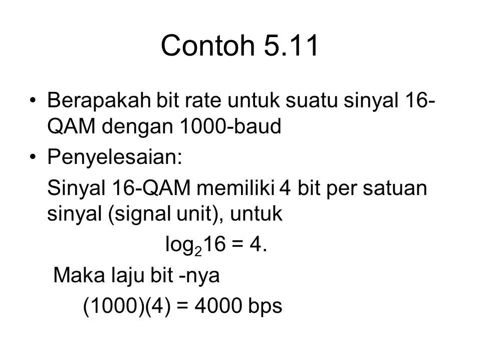 Contoh 5.11 Berapakah bit rate untuk suatu sinyal 16-QAM dengan 1000-baud. Penyelesaian: