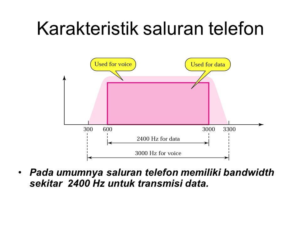 Karakteristik saluran telefon