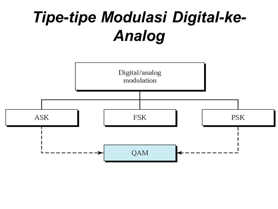 Tipe-tipe Modulasi Digital-ke-Analog