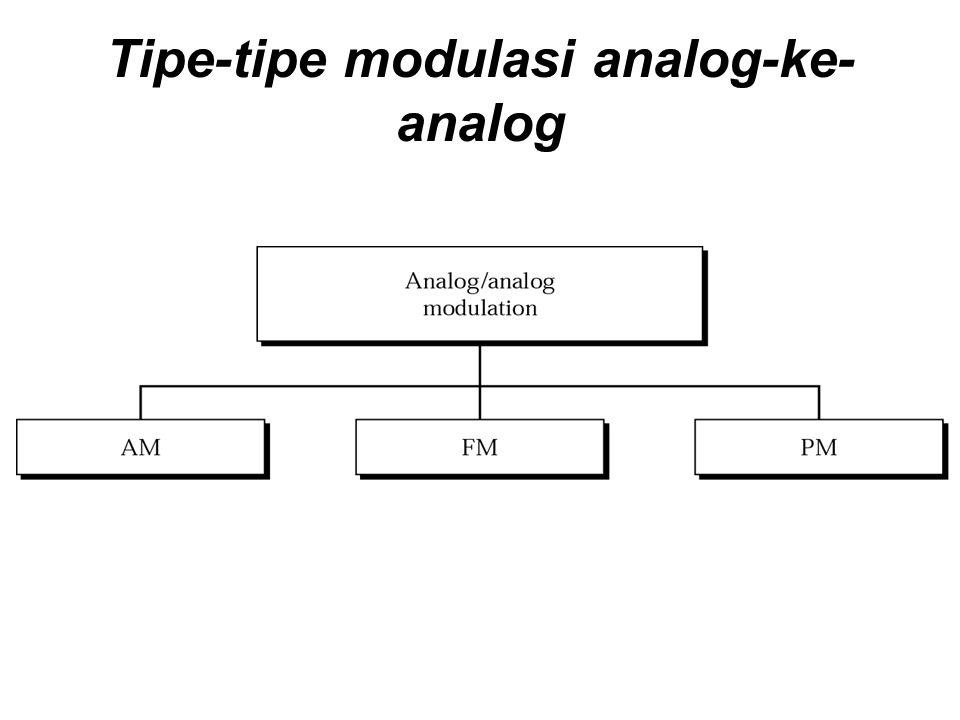 Tipe-tipe modulasi analog-ke-analog
