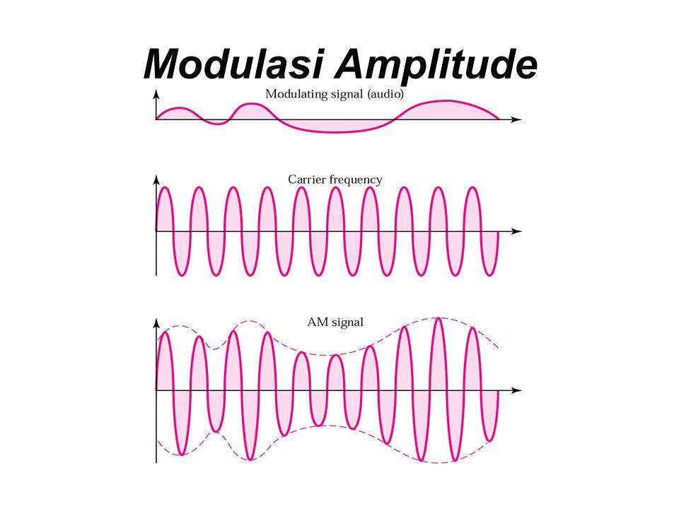 Modulasi Amplitude