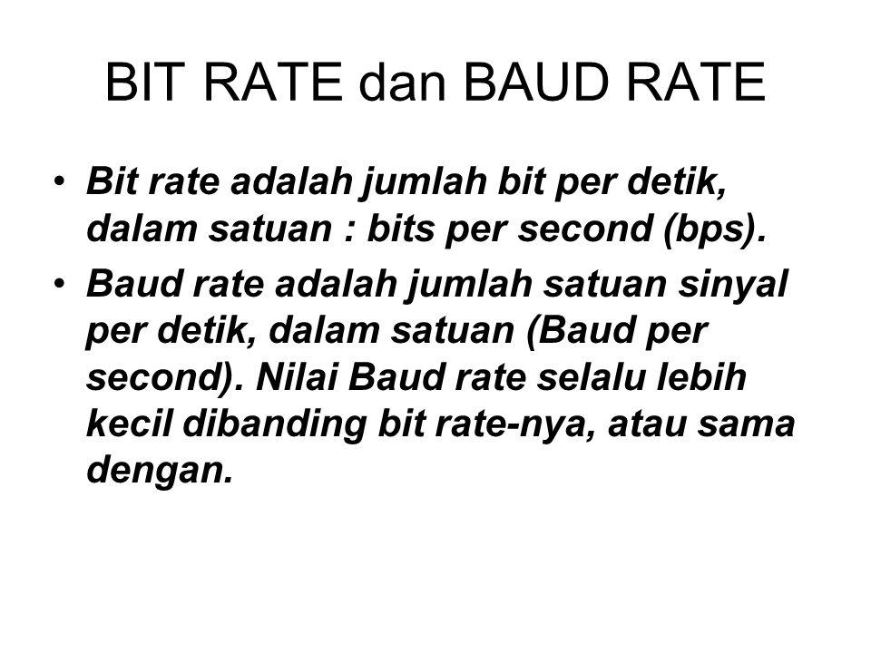 BIT RATE dan BAUD RATE Bit rate adalah jumlah bit per detik, dalam satuan : bits per second (bps).