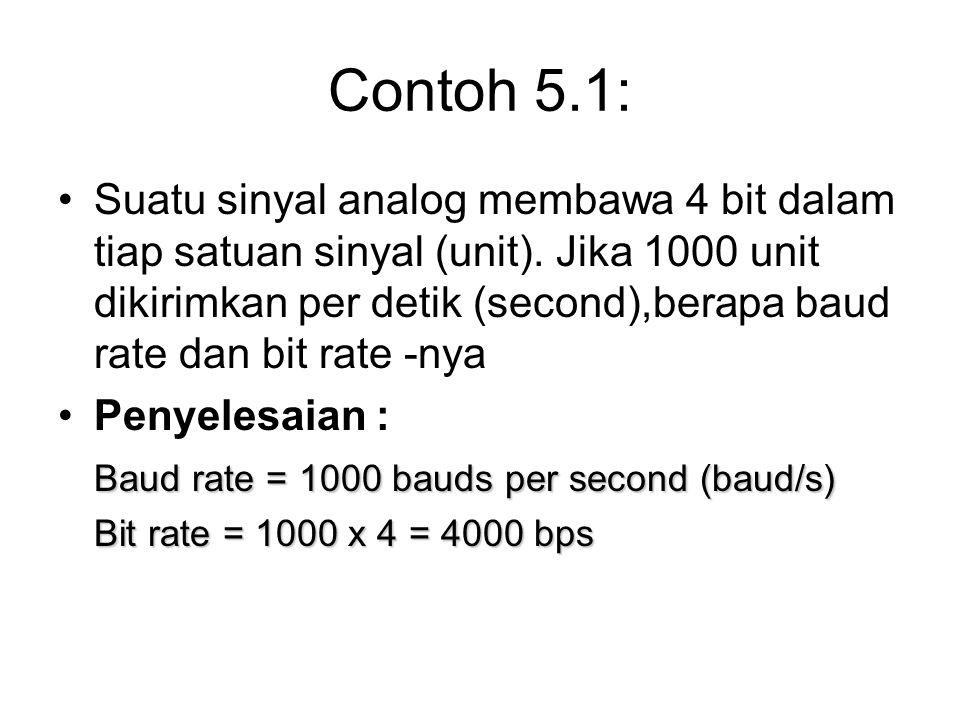 Contoh 5.1: