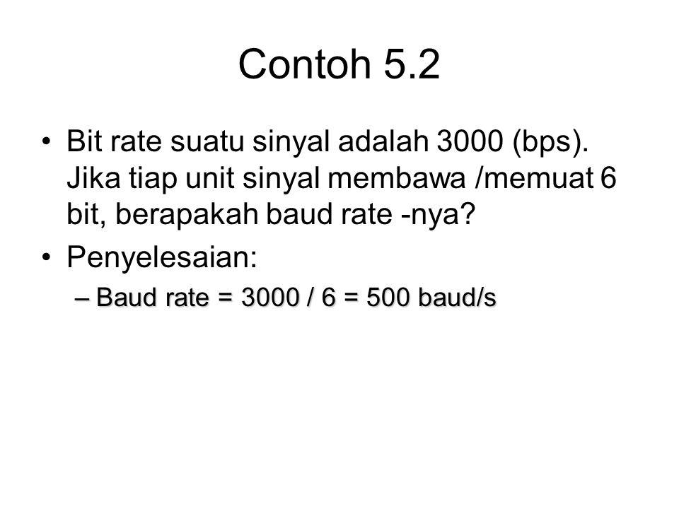 Contoh 5.2 Bit rate suatu sinyal adalah 3000 (bps). Jika tiap unit sinyal membawa /memuat 6 bit, berapakah baud rate -nya