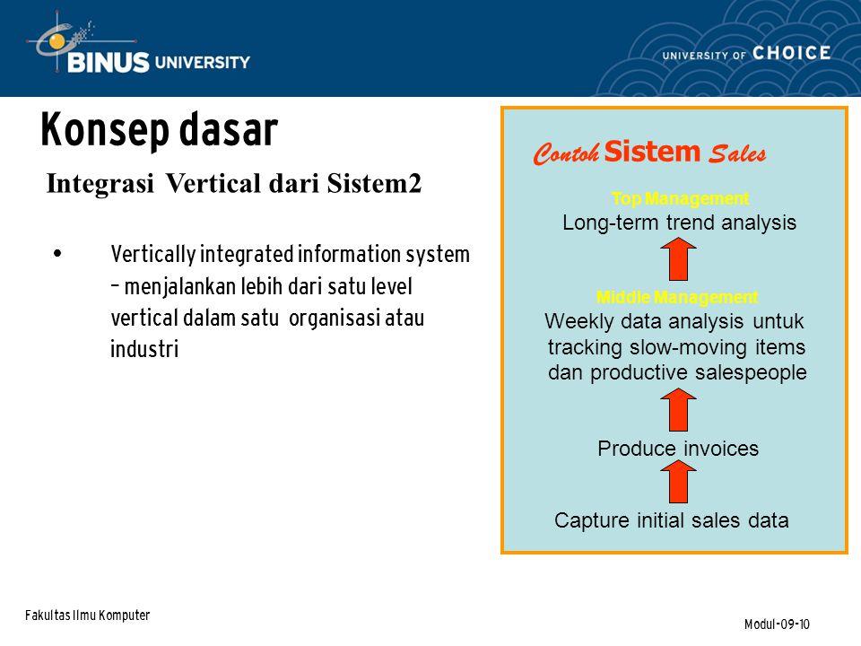 Konsep dasar Contoh Sistem Sales Integrasi Vertical dari Sistem2