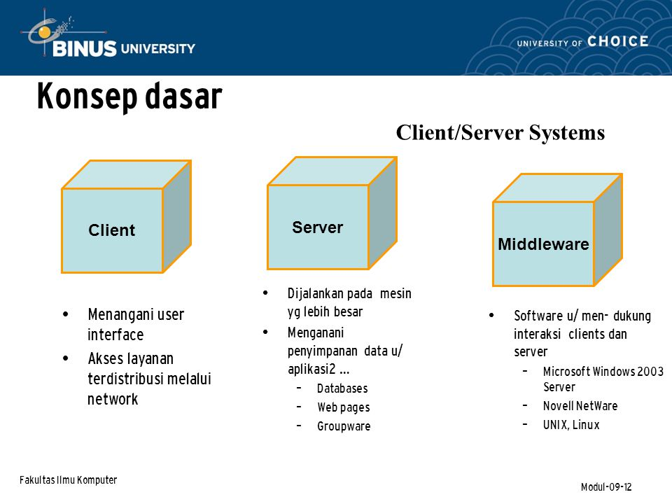 Konsep dasar Client/Server Systems Server Client Middleware