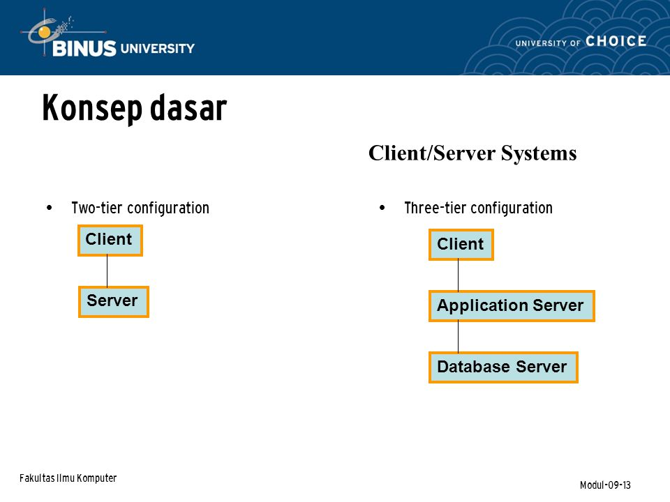 Konsep dasar Client/Server Systems Two-tier configuration