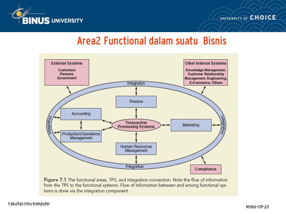 Area2 Functional dalam suatu Bisnis