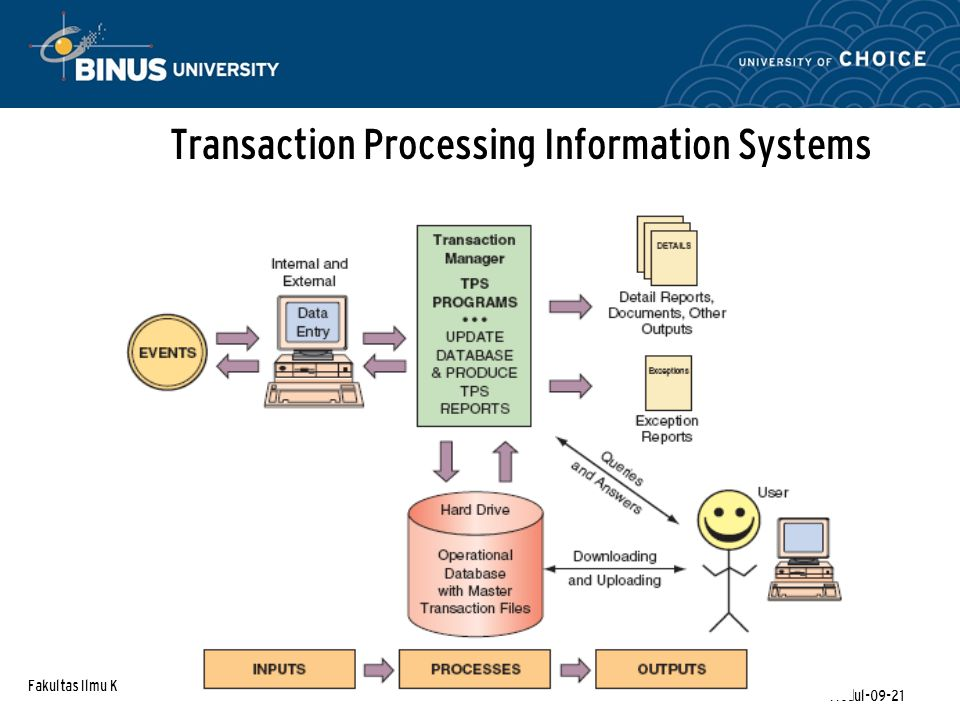 advantages of transaction processing information systems Start studying mis 10-13 functional area information systems c) transaction processing of the following advantages a) can produce systems with longer.