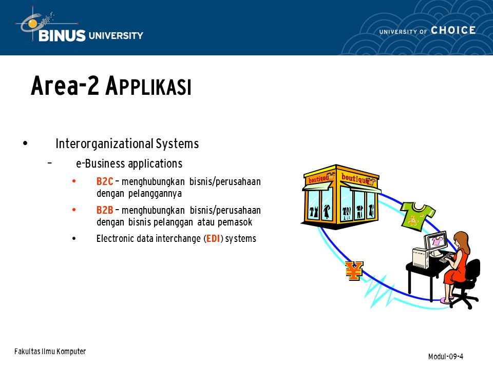 Area-2 APPLIKASI Interorganizational Systems e-Business applications
