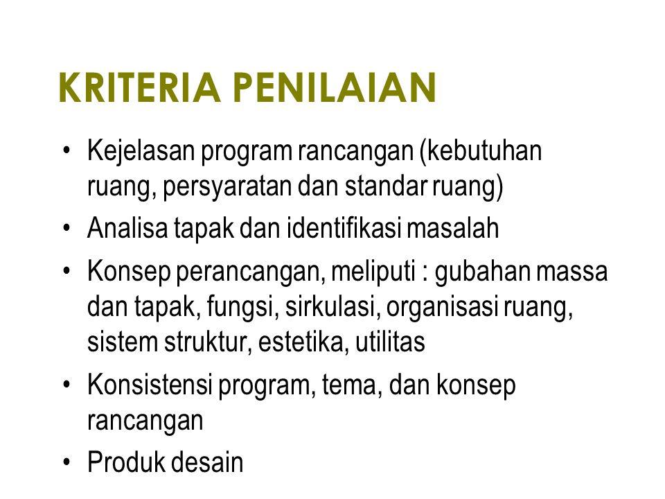 KRITERIA PENILAIAN Kejelasan program rancangan (kebutuhan ruang, persyaratan dan standar ruang) Analisa tapak dan identifikasi masalah.