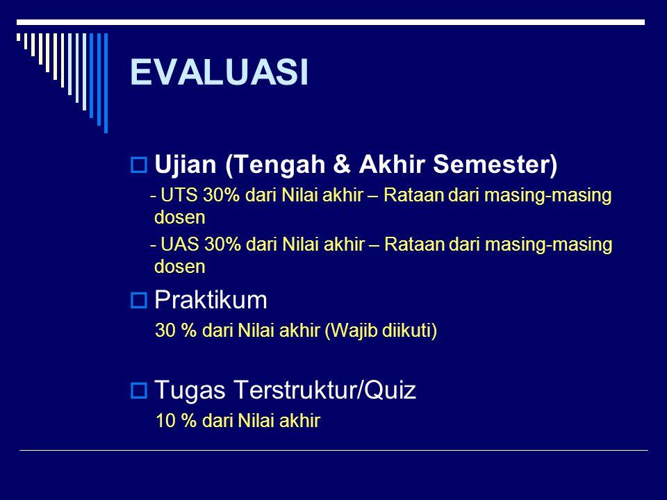 EVALUASI Ujian (Tengah & Akhir Semester) Praktikum
