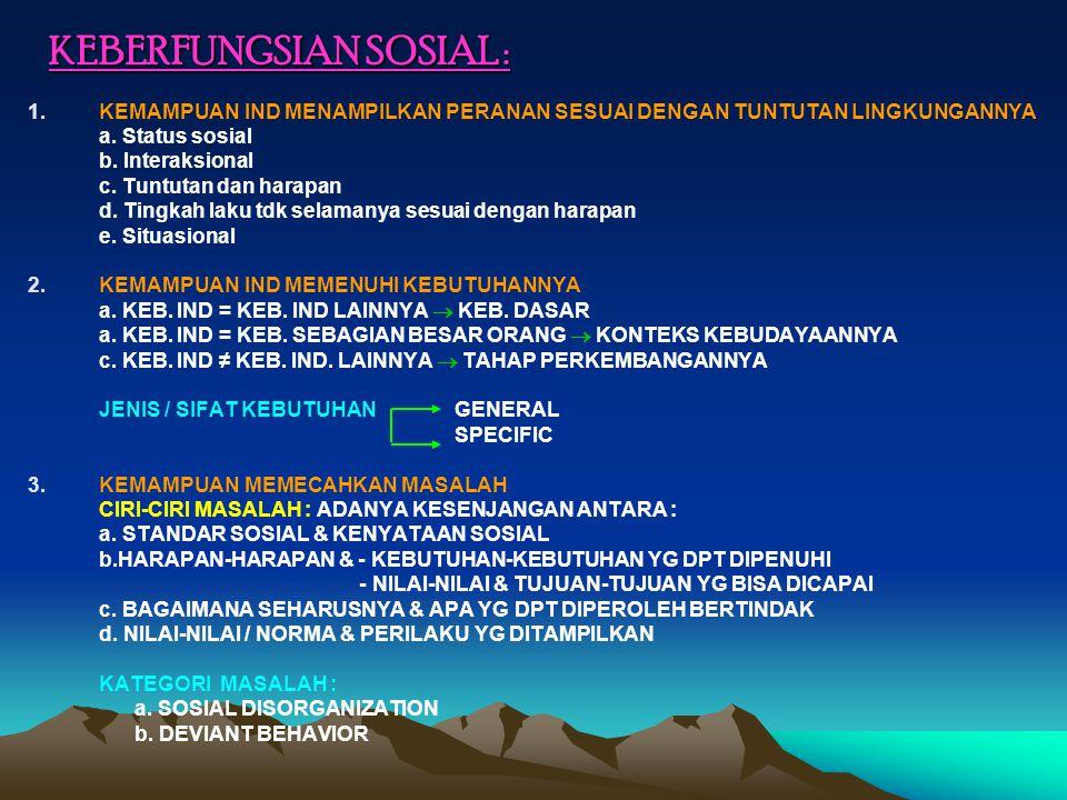 KEBERFUNGSIAN SOSIAL :