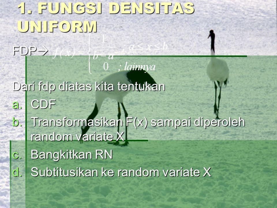 1. FUNGSI DENSITAS UNIFORM