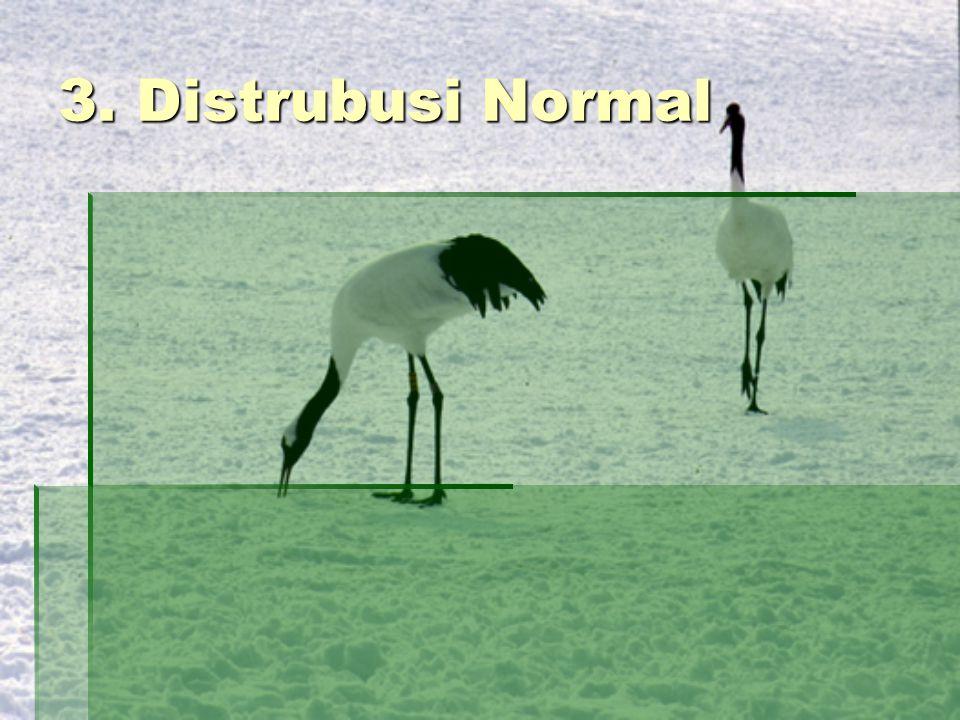 3. Distrubusi Normal