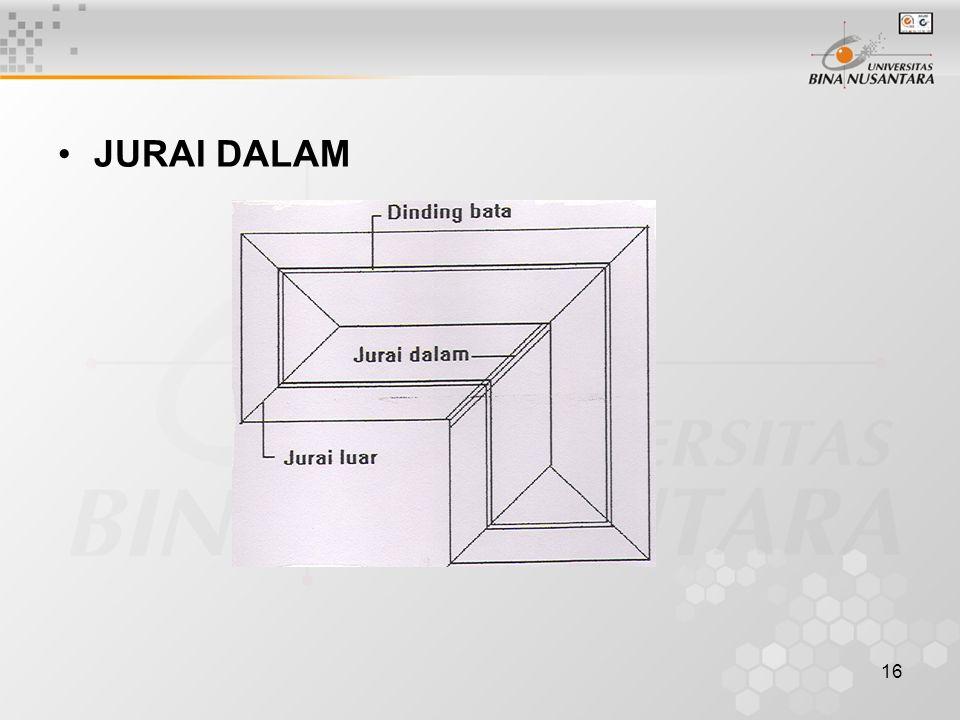 JURAI DALAM