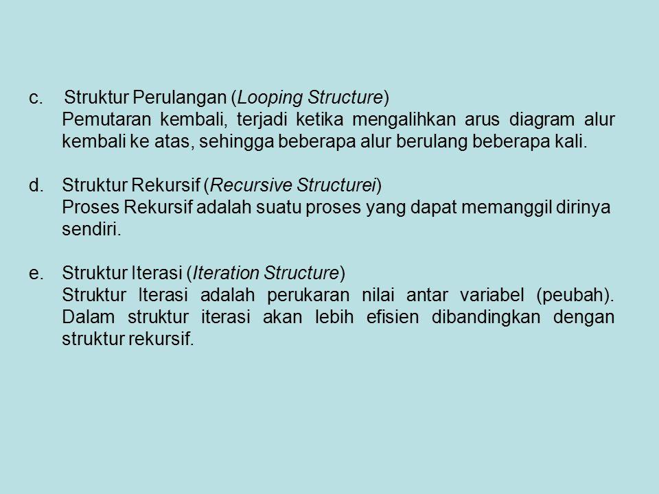 c. Struktur Perulangan (Looping Structure)