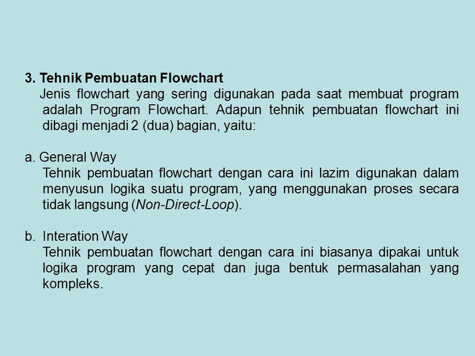 3. Tehnik Pembuatan Flowchart