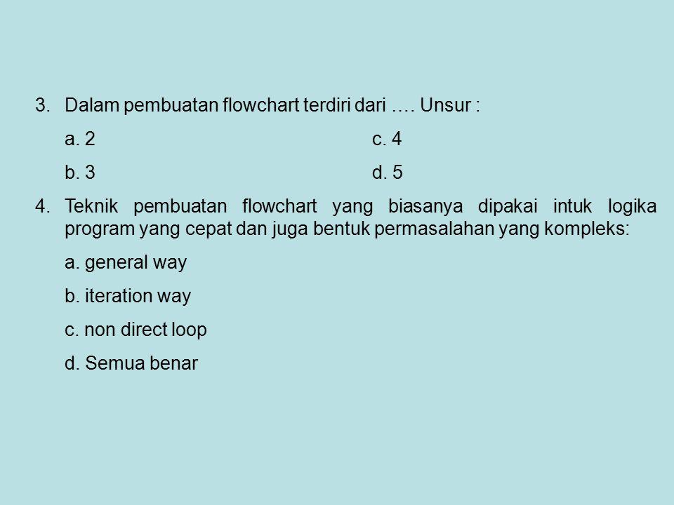 3. Dalam pembuatan flowchart terdiri dari …. Unsur :