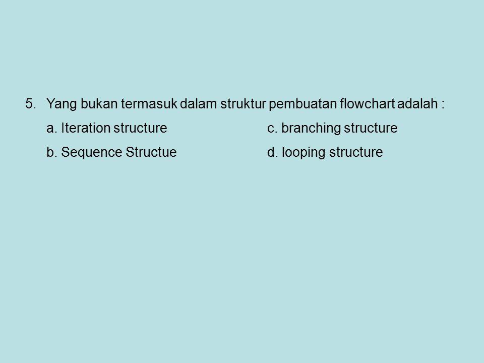 5. Yang bukan termasuk dalam struktur pembuatan flowchart adalah :