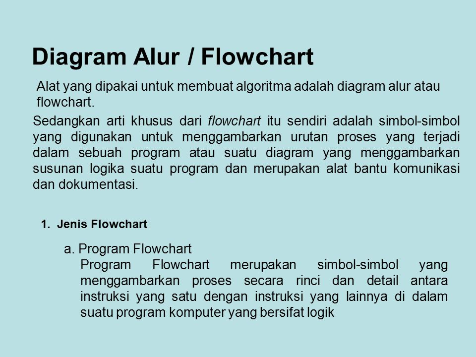 Diagram Alur / Flowchart