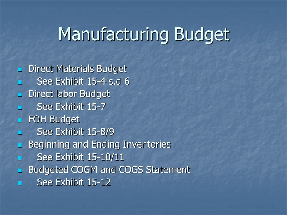 Manufacturing Budget Direct Materials Budget See Exhibit 15-4 s.d 6