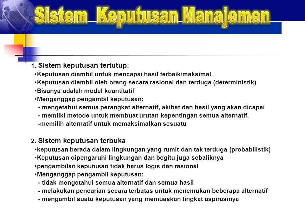 Sistem Keputusan Manajemen