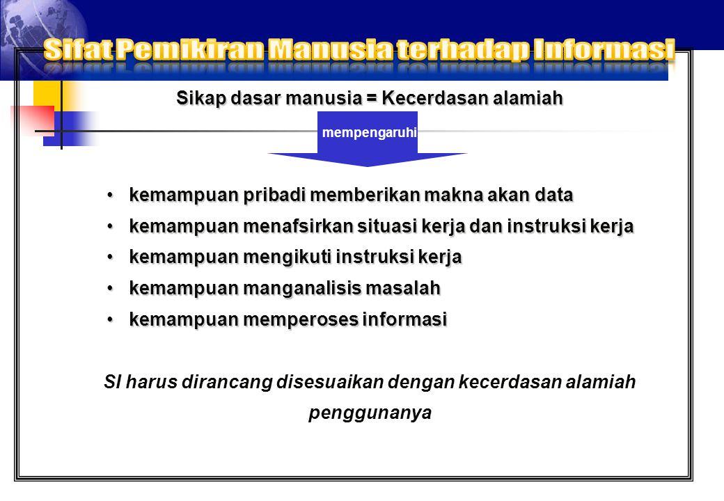 Sifat Pemikiran Manusia terhadap Informasi
